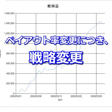 【VMtr_V2】2020年3月勝率(結果)速報