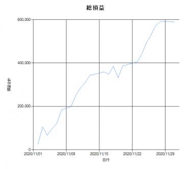 【VMtr_AT】2020年11月結果
